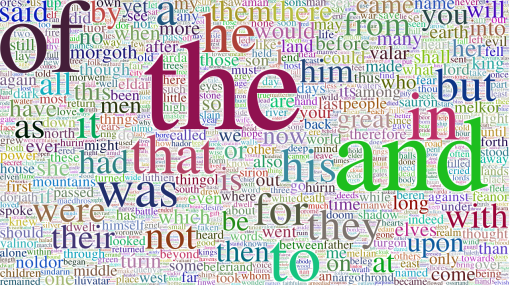 visual representation of word usage in The Silmarillion